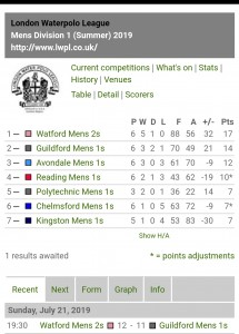 LL Div One table-July 23rd